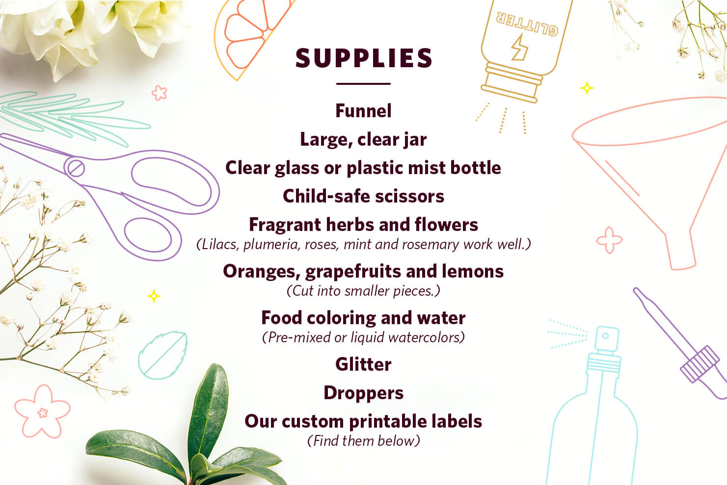 perfume making supplies list