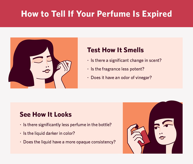 test how it smells, see how it looks
