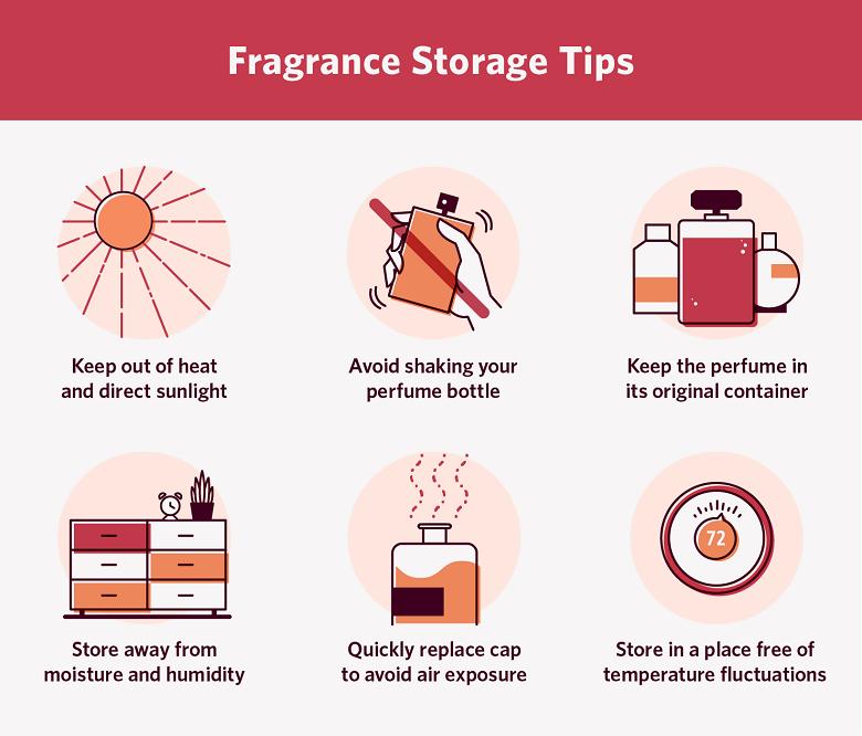 List of six fragrance storage tips
