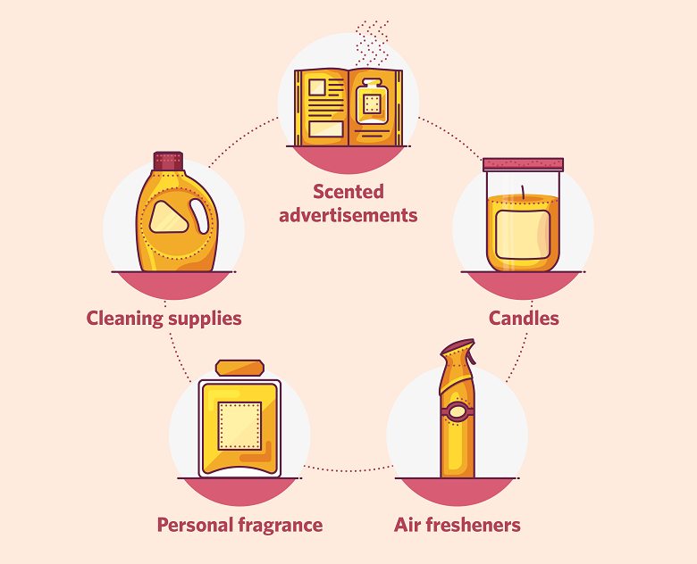 illustrated image of different scented items like cleaning supplies and air fresheners