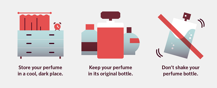 graphic that explains how to store your perfume