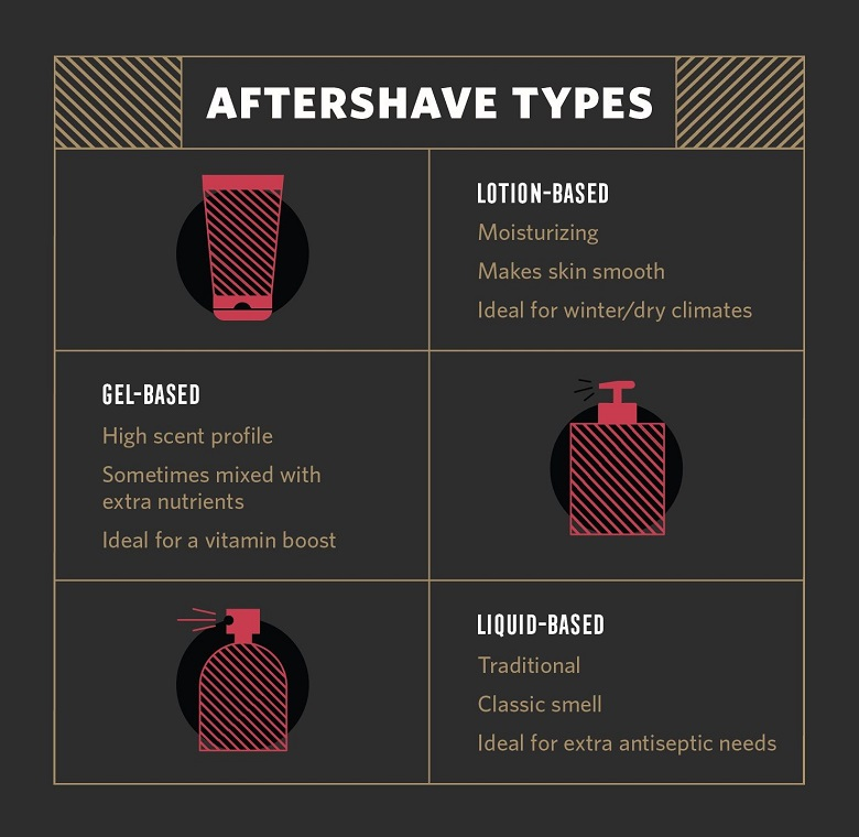 what is aftershave types